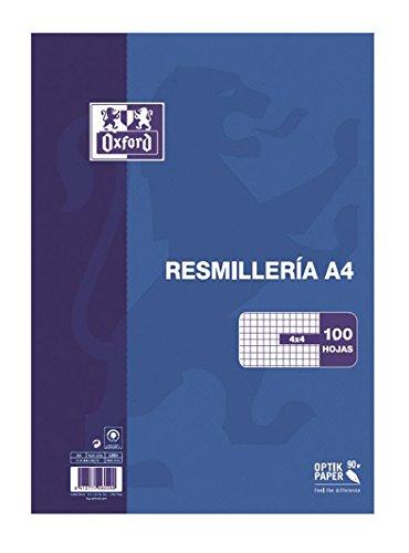 RESMILLERIA